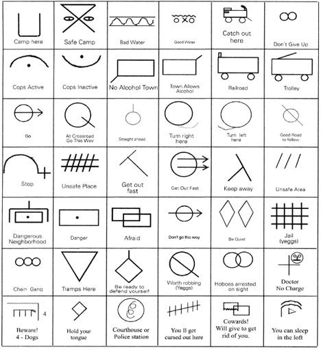 hobo-glyphs-code.jpg